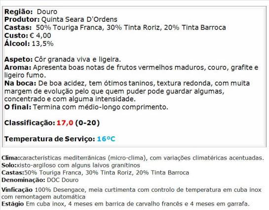 apreciacao Quinta do Carqueijal Tinto 2012
