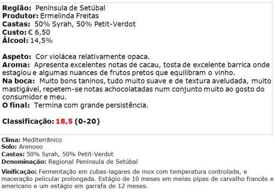 apreciacao Terras do Pó Castas Tinto 2013