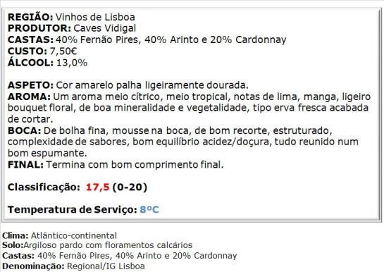 apreciacao Espumante Casa do Cónego Bruto Branco 2012
