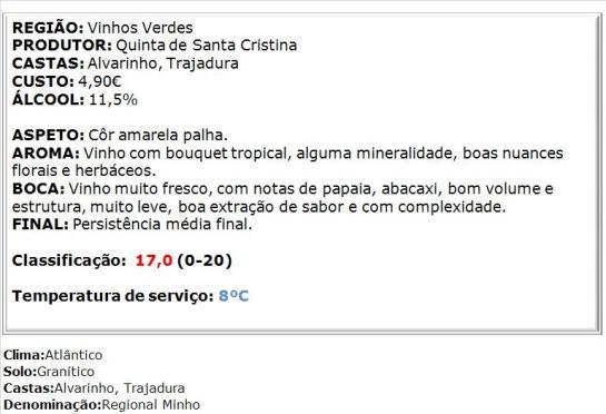 apreciacao Quinta de Santa Cristina Alvarinho Trajadura Branco 2014