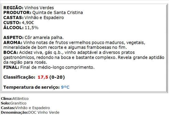 apreciacao Quinta de Santa Cristina Rose 2014