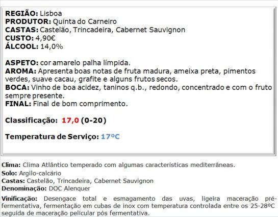 apreciacao QUINTA DO CARNEIRO DOC ALENQUER TINTO 2012