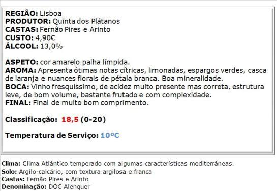 apreciacao Quinta dos Plátanos Branco 2013
