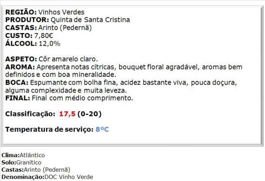 apreciacao Espumante Quinta de Santa Cristina Branco 2012