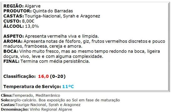 apreciacao Quinta do Barradas Rosé 2013