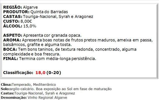 apreciacao Quinta do Barradas Seleção Tinto 2012