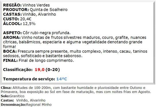 apreciacao Soalheiro Oppaco Tinto 2013