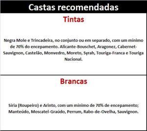 DO TAVIRA Castas recomendadas