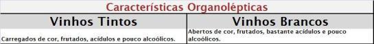 IGP TR CASTAS CARACT ORG