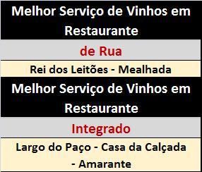 SERVIÇO VINHOS