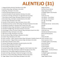 MP ALENTEJO