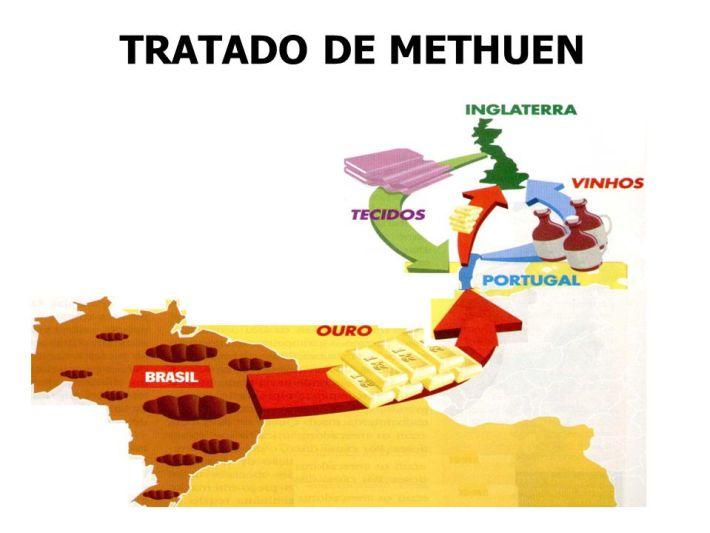 Tratado de Methuen3