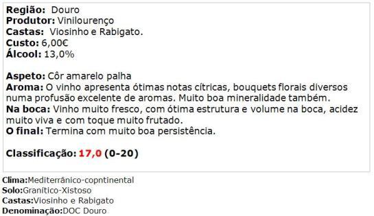 apreciacao D. Graça Reserva Branco 2013