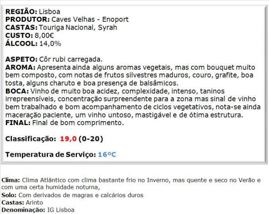 apreciacao Quinta do Boição Special Selection Old Vineyards Tinto 2010