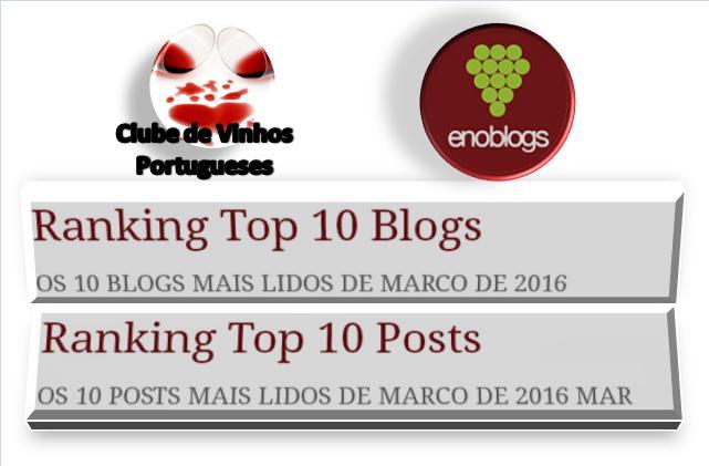 LOGO TOP BLOGS 2016