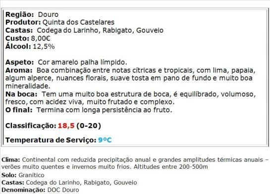 apreciacao Q Castelares Branco 2014