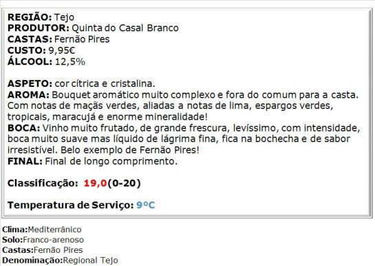 apreciacao Quinta do Casal Branco Fernão Pires 2015