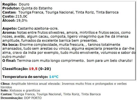 apreciação Quinta do Estanho Porto 40 anos
