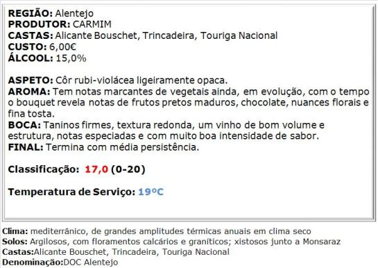 apreciacao Monsaraz Reserva Tinto 2014