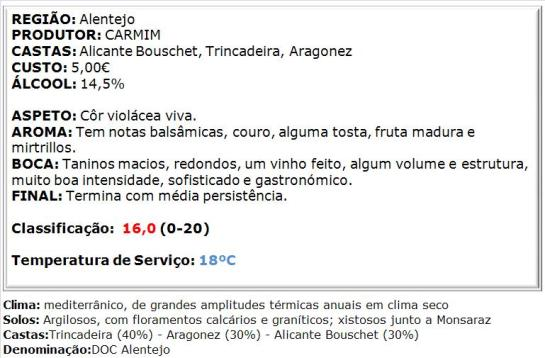 apreciacao Pátria Reserva Tinto 2013
