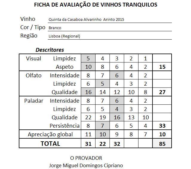 ficha-apreciacao-quinta-da-casaboa-alvarinho-arinto-2015
