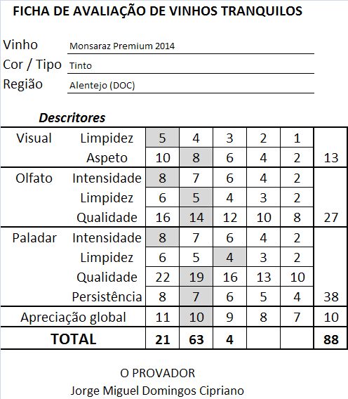 ficha-apreciacao-monsaraz-premium-reserva-tinto-2014
