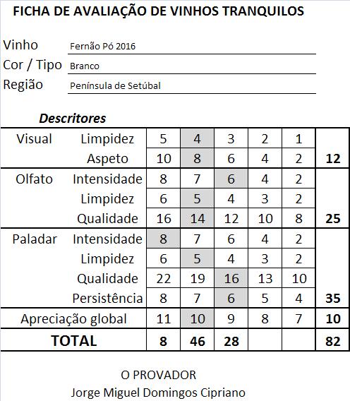 ficha-apreciacao-fernao-po-branco-2016