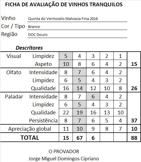 ficha-apreciacao-quinta-do-ventozelo-malvasia-fina-branco-2016