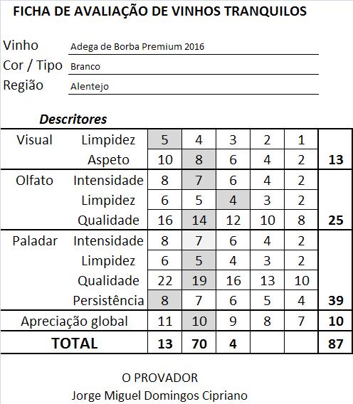 ficha-apreciacao-adega-de-borba-premium-branco-2016