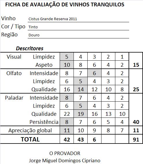 ficha-apreciacao-cistus-grande-reserva-tinto-2011