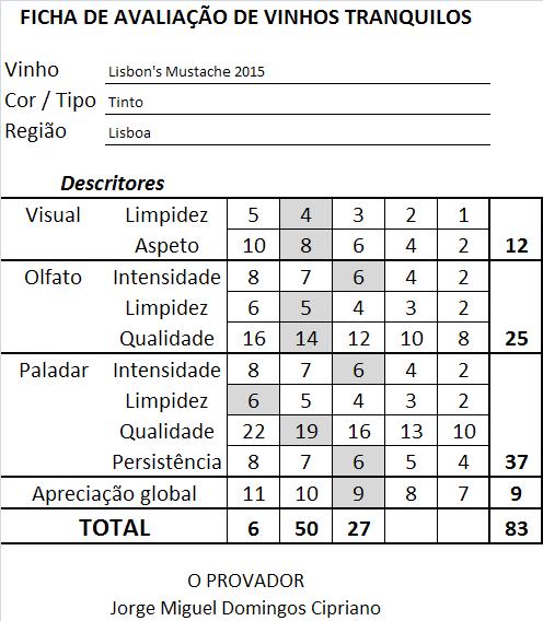 ficha-apreciacao-lisbons-mustache-tinto-2015