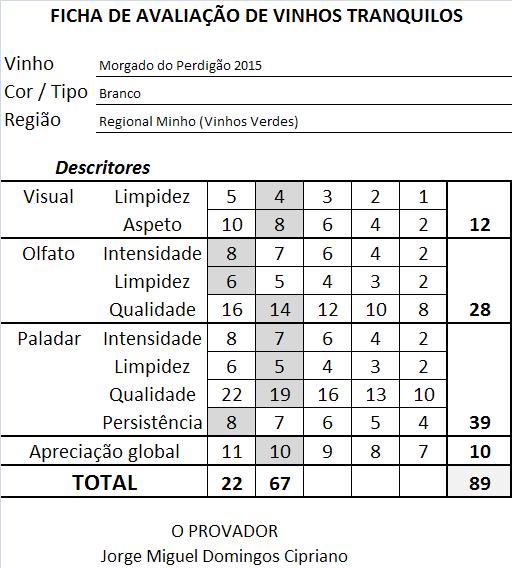ficha-apreciacao-morgado-do-perdigao-branco-2015