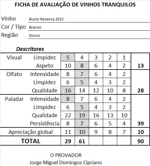 ficha-apreciacao-busto-reserva-branco-2015