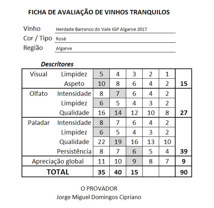 ficha Herdade Barranco do Vale IGP Algarve Rosé 2017