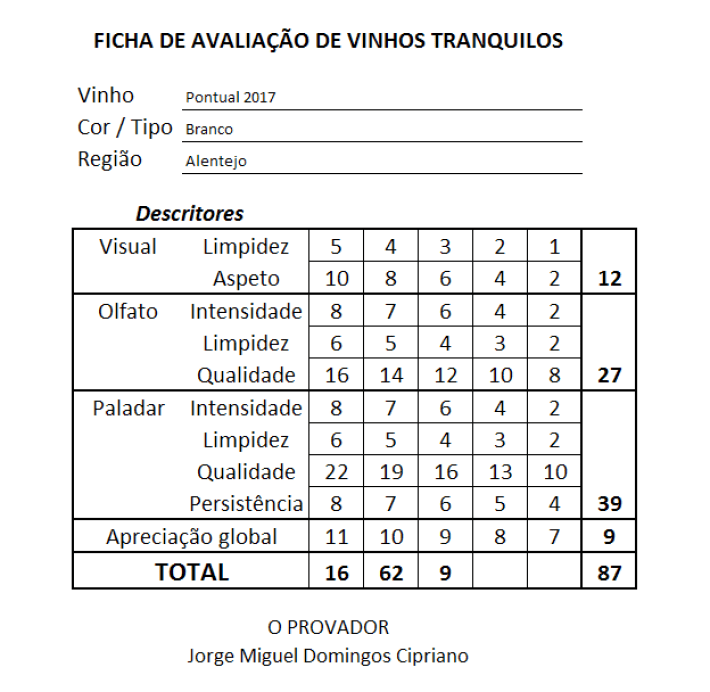 ficha Pontual Regional Alentejano Branco 2017