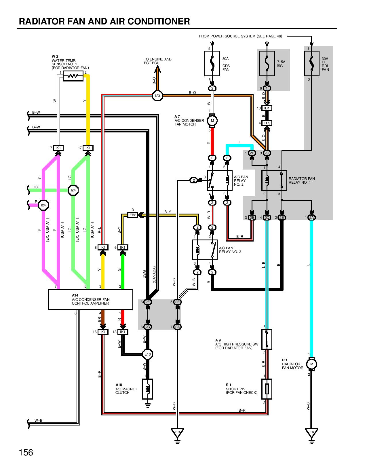 Electrical Wiring Diagram Daihatsu Cuore - Wiring Diagram Article on