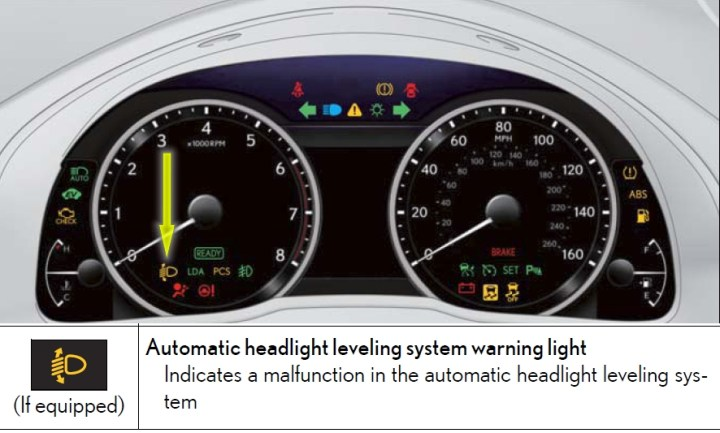 2008 Lexus Es 350 Dashboard Warning Lights