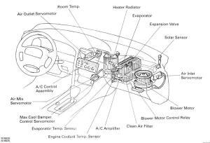 How to replace AC Expansion Valve  ClubLexus  Lexus