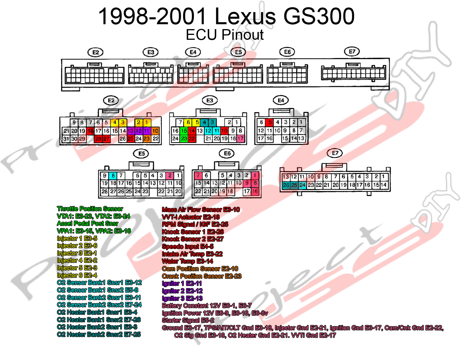 WRG-4671] 1993 Lexus Ls400 Wiring Diagram Radio on mako plumbing diagram, mako wheels, mako parts,