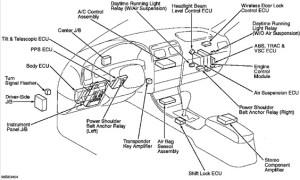 Location Of Wireless Remotealarm Ecu 99 Ls  ClubLexus  Lexus Forum Discussion