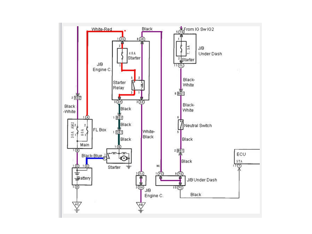 Lexu Ls400 Fuse Diagram
