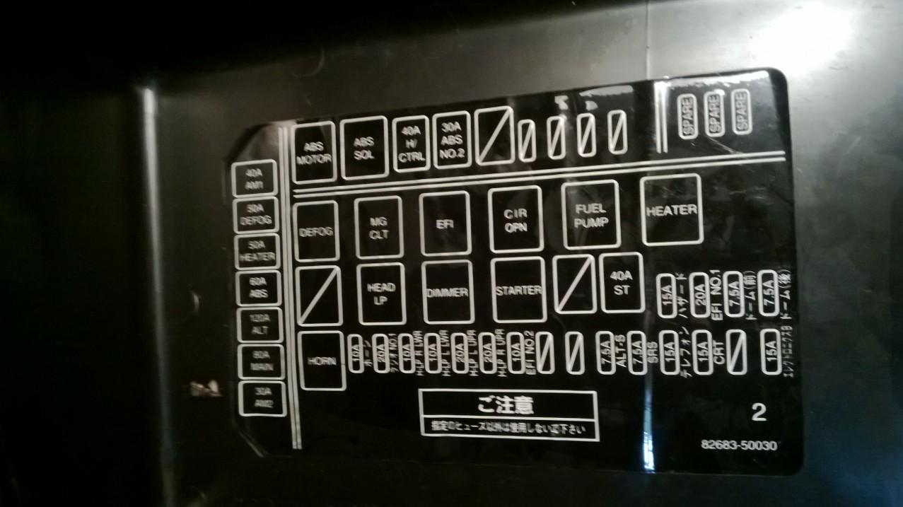 1991 Lexus Ls400 Fuse Box Diagram Wiring Diagram Aperture A Aperture A Zaafran It