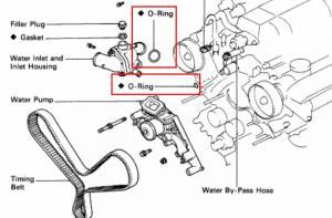 Coolant Leak @ Back of EnginePull Trans or Engine