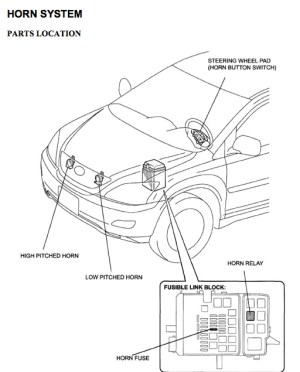 Where is the RX330 horn relay?  ClubLexus  Lexus Forum Discussion