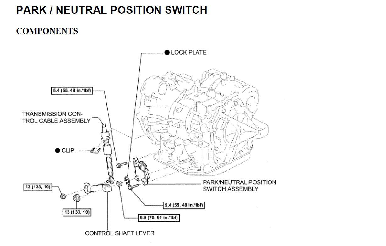 P Transmission Range Censor