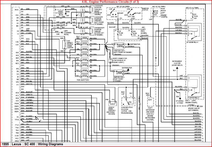 193237d1291579010 urgently needed wiring diagrams 95sc40011?resize=665%2C461&ssl=1 1uzfe vvti wiring diagram wiring diagram 1uzfe vvti wiring diagram at reclaimingppi.co