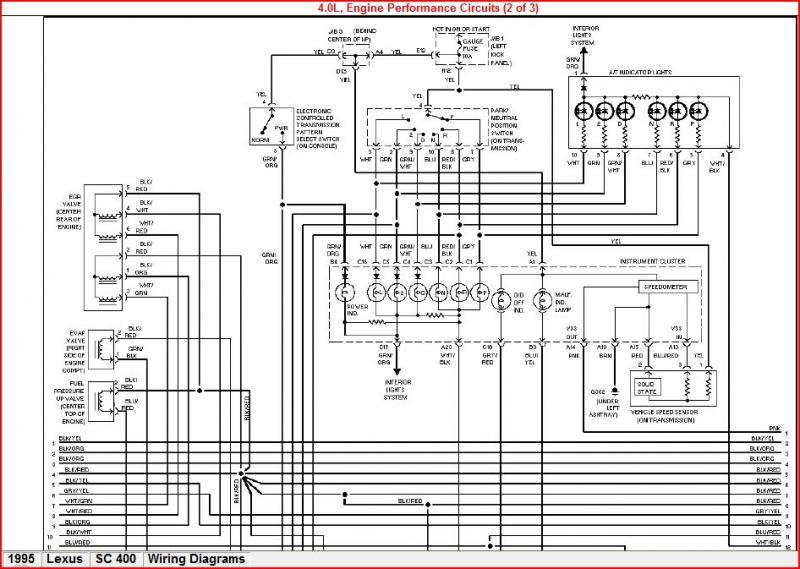 193239d1291579106 urgently needed wiring diagrams 95sc40021?resized665%2C473 vy commodore ecu wiring diagram efcaviation com vz commodore ecu wiring diagram at bayanpartner.co