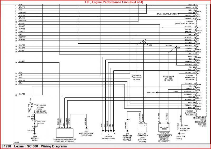 Excellent Spi Tronic Wiring Diagram Lexus V8 Basic Electronics Wiring Diagram Wiring Cloud Toolfoxcilixyz
