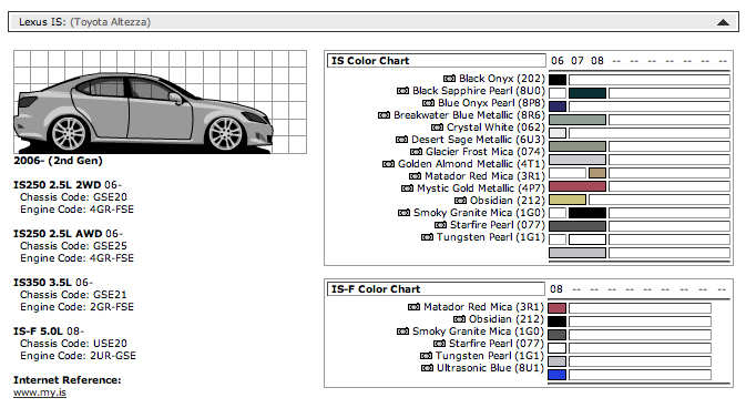Who Knows Lexus Color Codes ClubLexus Lexus Forum