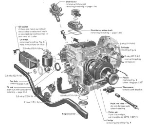 Air Cooled Vw 1600 Engine Diagram | WIRING DIAGRAM